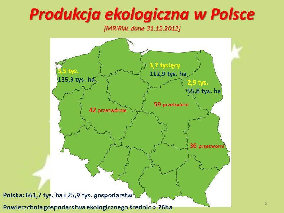 Produkcja ekologiczna w Polsce [MRiRW, dane 31.12.2012]